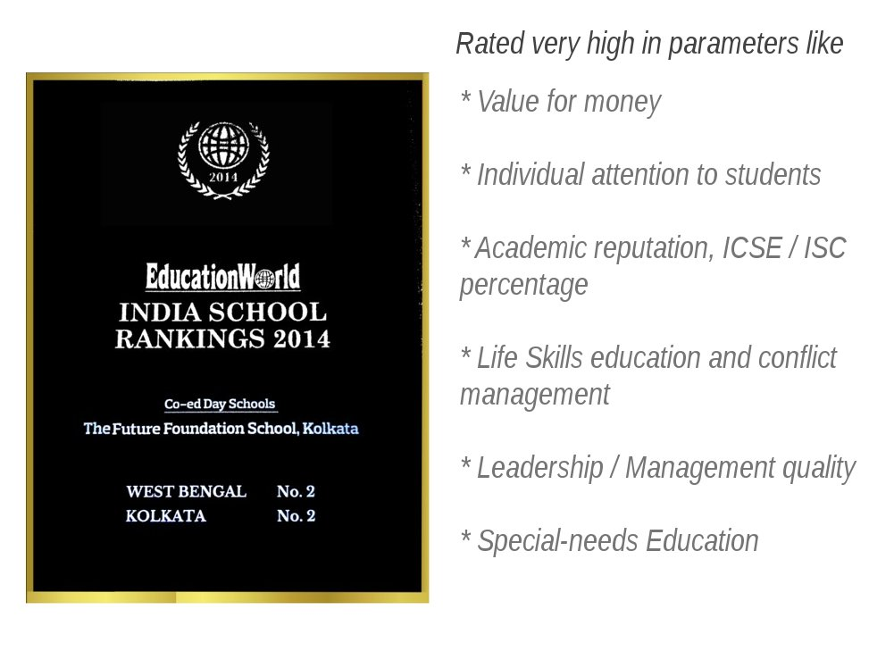 Education World Certificate